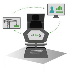Smart_Training_Technology